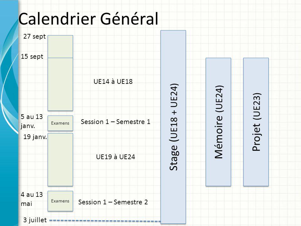 Calendrier Général 27 sept 15 sept Examens 5 au 13 janv. 19 janv. Examens 4 au 13 mai Session 1 – Semestre 1 Session 1 – Semestre 2 Stage ( UE18 + UE2