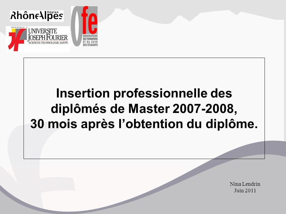 Insertion professionnelle des diplômés de Master 2007-2008, 30 mois après l'obtention du diplôme. Nina Lendrin Juin 2011
