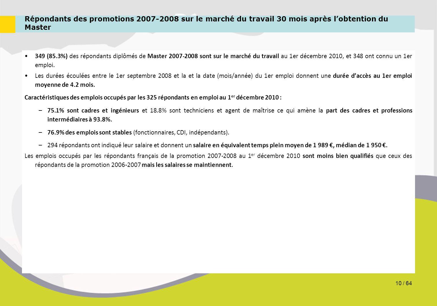 Répondants des promotions 2007-2008 sur le marché du travail 30 mois après l'obtention du Master 349 (85.3%) des répondants diplômés de Master 2007-20