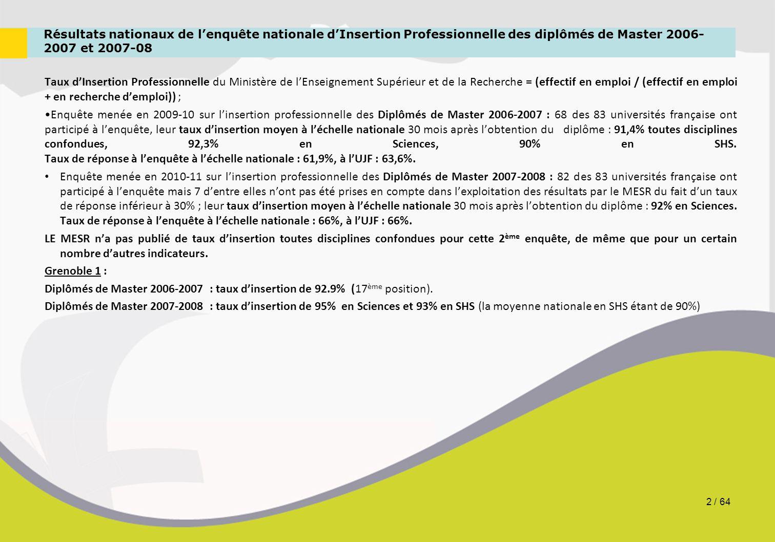 Résultats nationaux de l'enquête nationale d'Insertion Professionnelle des diplômés de Master 2006- 2007 et 2007-08 Taux d'Insertion Professionnelle d