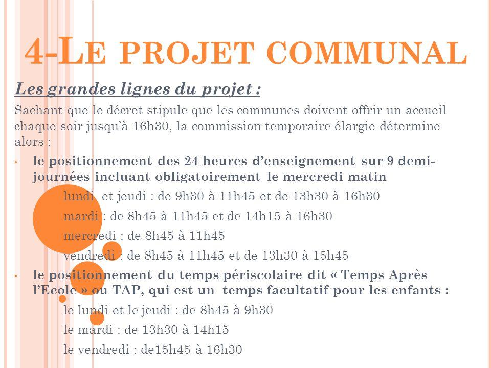 4-L E PROJET COMMUNAL Les grandes lignes du projet : Sachant que le décret stipule que les communes doivent offrir un accueil chaque soir jusqu'à 16h3