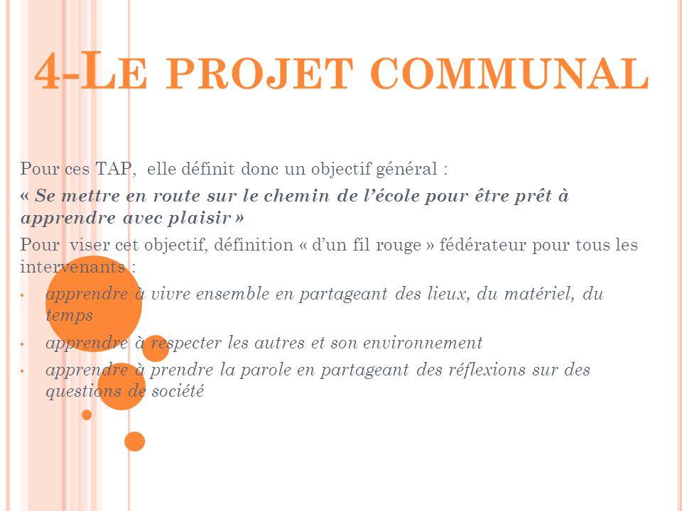 4-L E PROJET COMMUNAL Pour ces TAP, elle définit donc un objectif général : « Se mettre en route sur le chemin de l'école pour être prêt à apprendre a