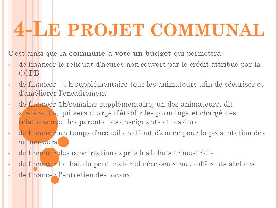 4-L E PROJET COMMUNAL C'est ainsi que la commune a voté un budget qui permettra : de financer le reliquat d'heures non couvert par le crédit attribué