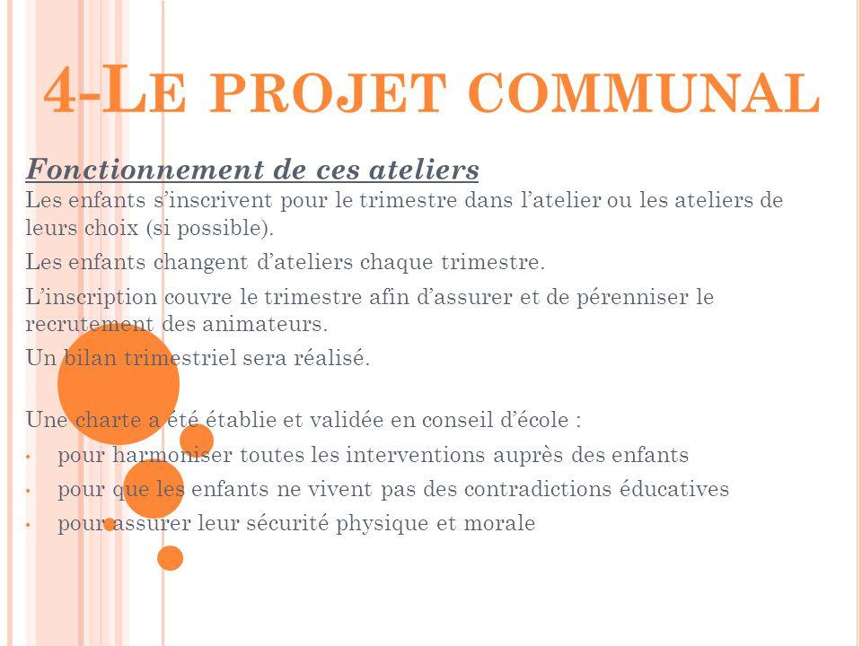 4-L E PROJET COMMUNAL Fonctionnement de ces ateliers Les enfants s'inscrivent pour le trimestre dans l'atelier ou les ateliers de leurs choix (si poss
