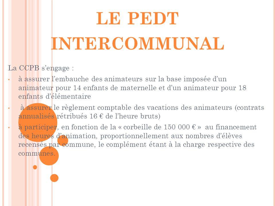 5- L ' INSERTION DANS LE PEDT INTERCOMMUNAL La CCPB s'engage : à assurer l'embauche des animateurs sur la base imposée d'un animateur pour 14 enfants