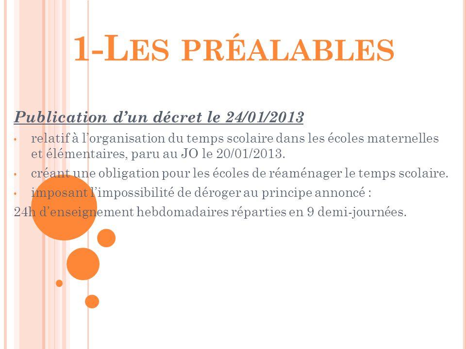 1-L ES PRÉALABLES Publication d'un décret le 24/01/2013 relatif à l'organisation du temps scolaire dans les écoles maternelles et élémentaires, paru a