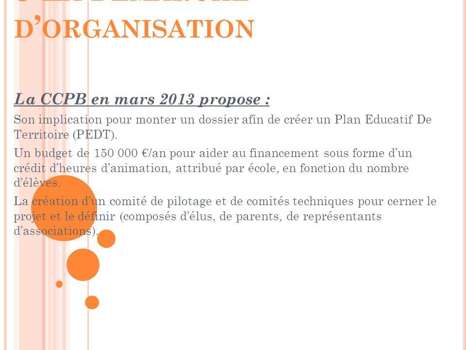 La CCPB en mars 2013 propose : Son implication pour monter un dossier afin de créer un Plan Educatif De Territoire (PEDT). Un budget de 150 000 €/an p