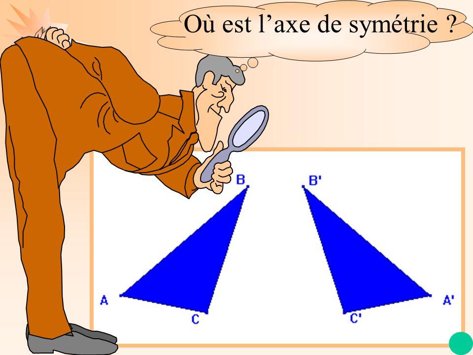 La Géométrie Autrement Où est l'axe de symétrie ?