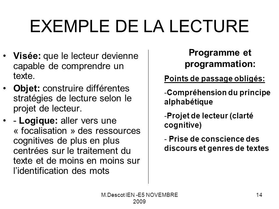M.Descot IEN -E5 NOVEMBRE 2009 14 EXEMPLE DE LA LECTURE Visée: que le lecteur devienne capable de comprendre un texte.