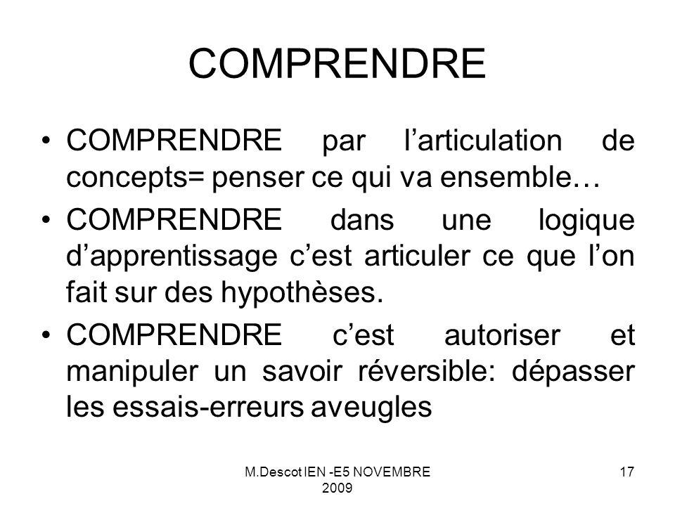 M.Descot IEN -E5 NOVEMBRE 2009 17 COMPRENDRE par l'articulation de concepts= penser ce qui va ensemble… COMPRENDRE dans une logique d'apprentissage c'est articuler ce que l'on fait sur des hypothèses.