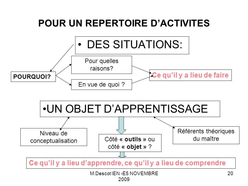 M.Descot IEN -E5 NOVEMBRE 2009 20 POUR UN REPERTOIRE D'ACTIVITES DES SITUATIONS: POURQUOI.