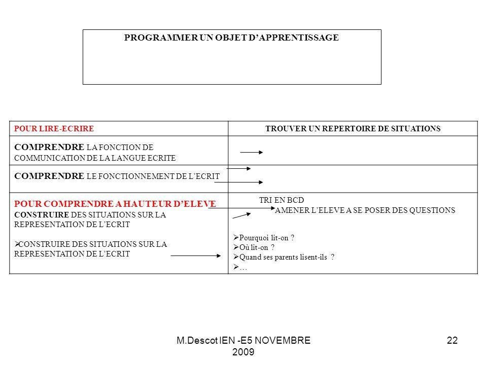 M.Descot IEN -E5 NOVEMBRE 2009 22 PROGRAMMER UN OBJET D'APPRENTISSAGE POUR LIRE-ECRIRETROUVER UN REPERTOIRE DE SITUATIONS COMPRENDRE LA FONCTION DE COMMUNICATION DE LA LANGUE ECRITE COMPRENDRE LE FONCTIONNEMENT DE L'ECRIT POUR COMPRENDRE A HAUTEUR D'ELEVE CONSTRUIRE DES SITUATIONS SUR LA REPRESENTATION DE L'ECRIT  CONSTRUIRE DES SITUATIONS SUR LA REPRESENTATION DE L'ECRIT TRI EN BCD AMENER L'ELEVE A SE POSER DES QUESTIONS  Pourquoi lit-on .