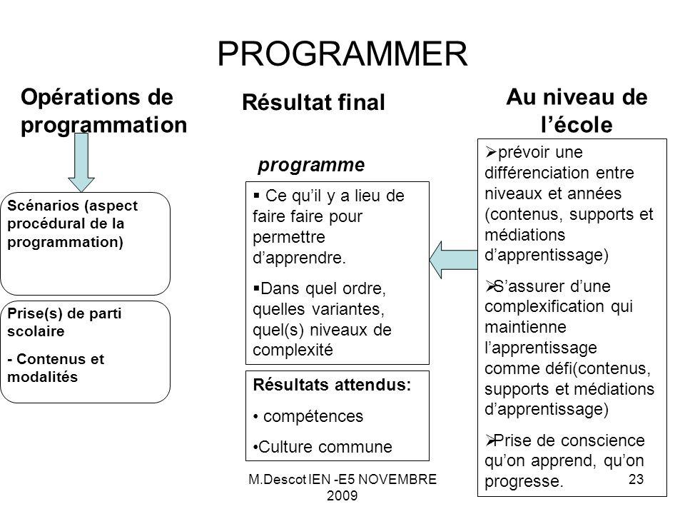 M.Descot IEN -E5 NOVEMBRE 2009 23 PROGRAMMER Opérations de programmation Résultat final Au niveau de l'école Scénarios (aspect procédural de la programmation) Prise(s) de parti scolaire - Contenus et modalités programme  Ce qu'il y a lieu de faire faire pour permettre d'apprendre.