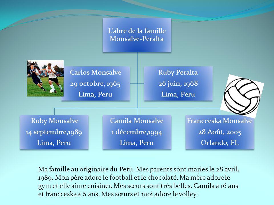 L'abre de la famille Monsalve-Peralta Ruby Monsalve 14 septembre,1989 Lima, Peru Camila Monsalve 1 décembre,1994 Lima, Peru Francceska Monsalve 28 Aoû