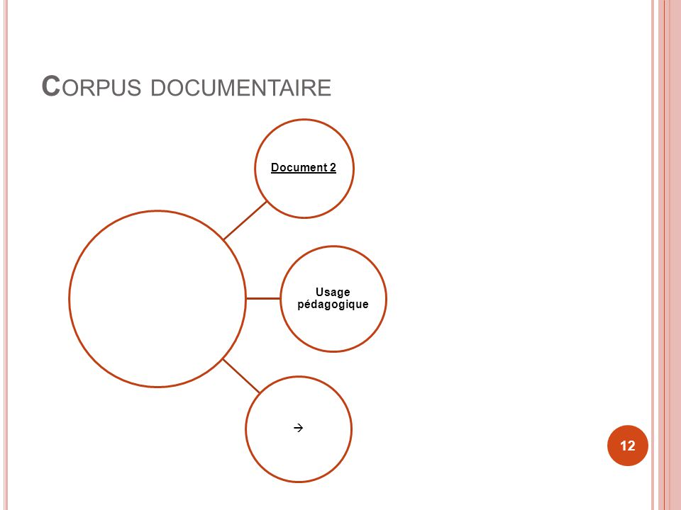C ORPUS DOCUMENTAIRE Document 2 Usage pédagogique  12