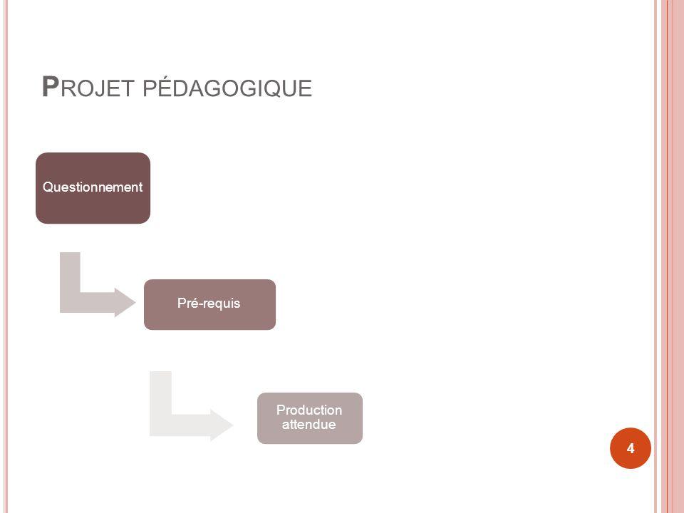P ROJET PÉDAGOGIQUE 4 Questionnement Pré-requis Production attendue
