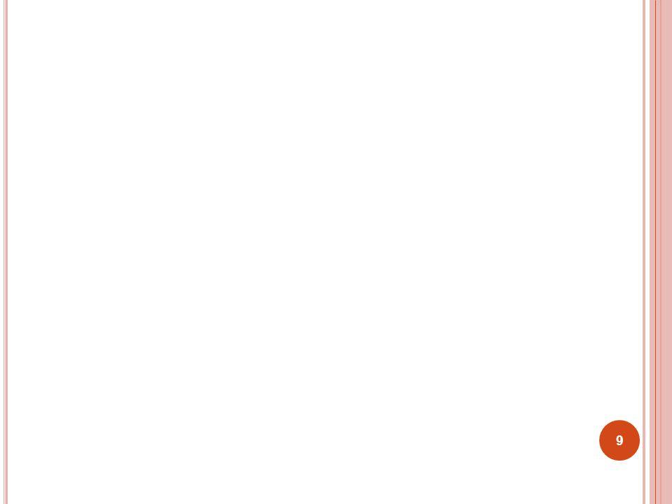 S TRATÉGIE DE RECHERCHE Problématique Documents recherchés Outils : Ressources : 10