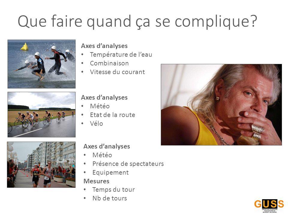 Edition 2012 – 10 et 11 décembre Que faire quand ça se complique.