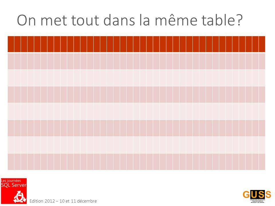 Edition 2012 – 10 et 11 décembre On met tout dans la même table?
