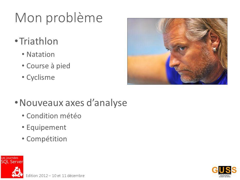 Edition 2012 – 10 et 11 décembre Mon problème Triathlon Natation Course à pied Cyclisme Nouveaux axes d'analyse Condition météo Equipement Compétition