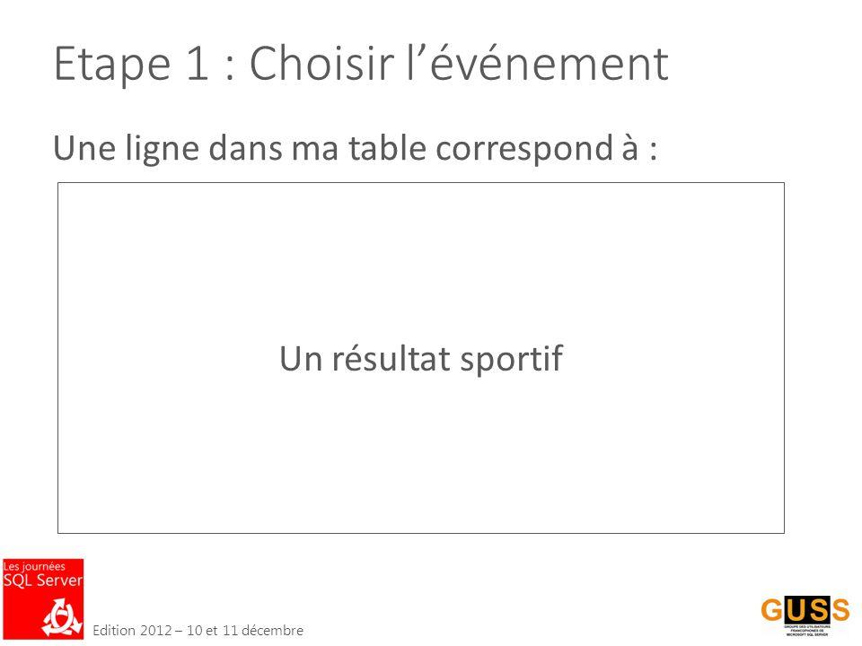 Edition 2012 – 10 et 11 décembre Etape 1 : Choisir l'événement Un résultat sportif Une ligne dans ma table correspond à :