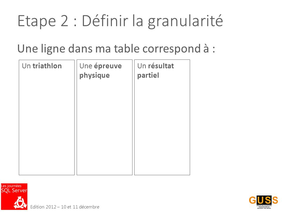 Edition 2012 – 10 et 11 décembre Etape 2 : Définir la granularité Un triathlon Une ligne dans ma table correspond à : Une épreuve physique Un résultat partiel