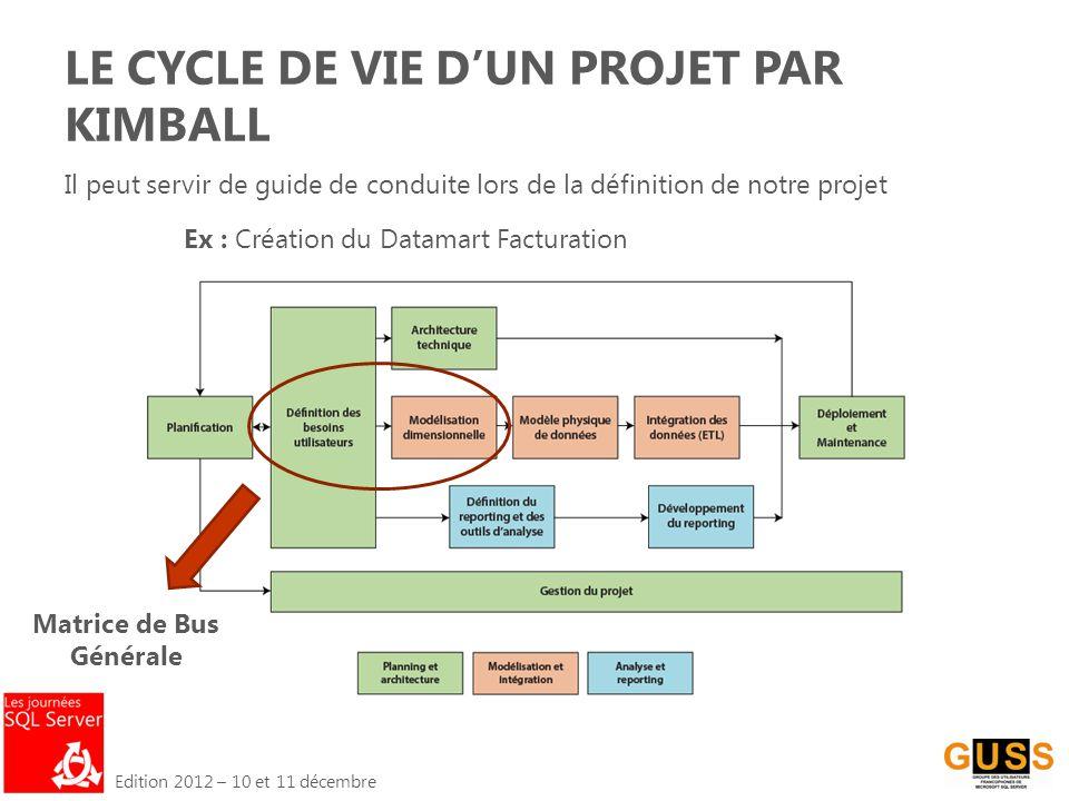 Edition 2012 – 10 et 11 décembre LE CYCLE DE VIE D'UN PROJET PAR KIMBALL Il peut servir de guide de conduite lors de la définition de notre projet Ex : Création du Datamart Facturation Matrice de Bus Générale
