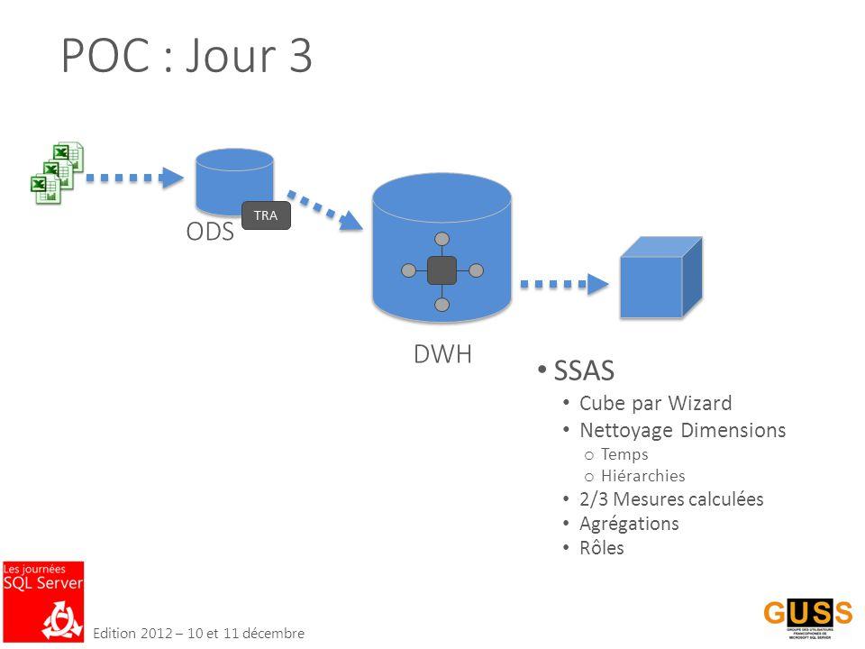 Edition 2012 – 10 et 11 décembre POC : Jour 3 DWH ODS TRA SSAS Cube par Wizard Nettoyage Dimensions o Temps o Hiérarchies 2/3 Mesures calculées Agrégations Rôles