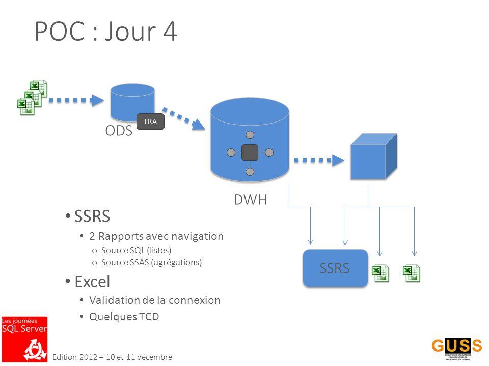 Edition 2012 – 10 et 11 décembre POC : Jour 4 DWH SSRS ODS TRA SSRS 2 Rapports avec navigation o Source SQL (listes) o Source SSAS (agrégations) Excel Validation de la connexion Quelques TCD