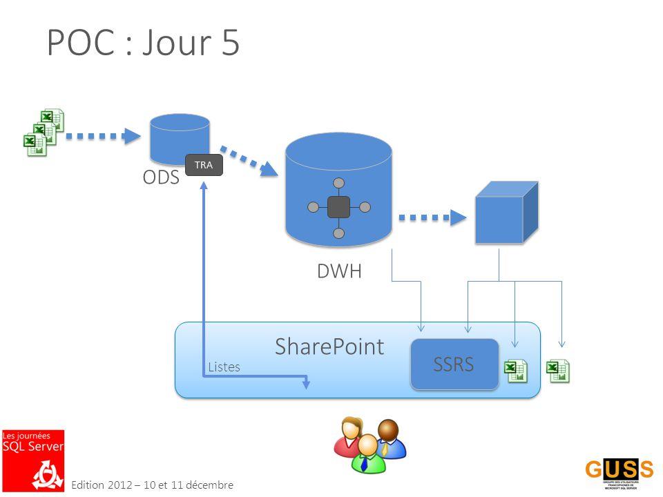 Edition 2012 – 10 et 11 décembre POC : Jour 5 DWH SharePoint SSRS ODS TRA Listes