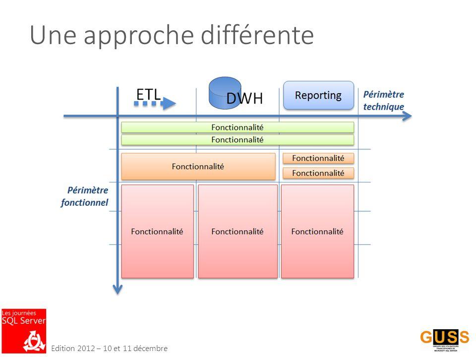 Edition 2012 – 10 et 11 décembre Une approche différente