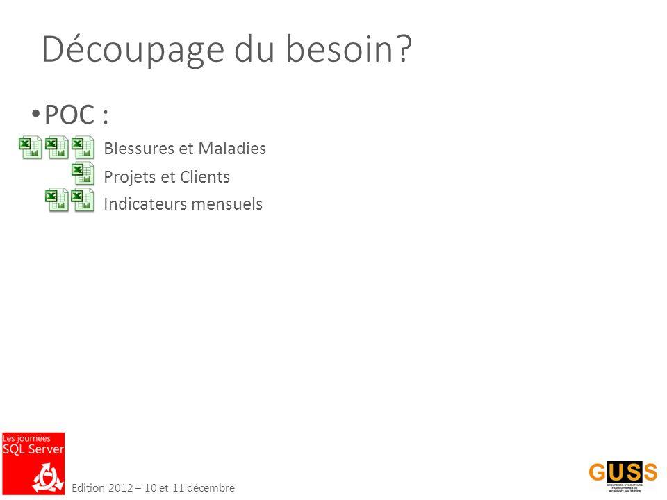 Edition 2012 – 10 et 11 décembre Découpage du besoin.