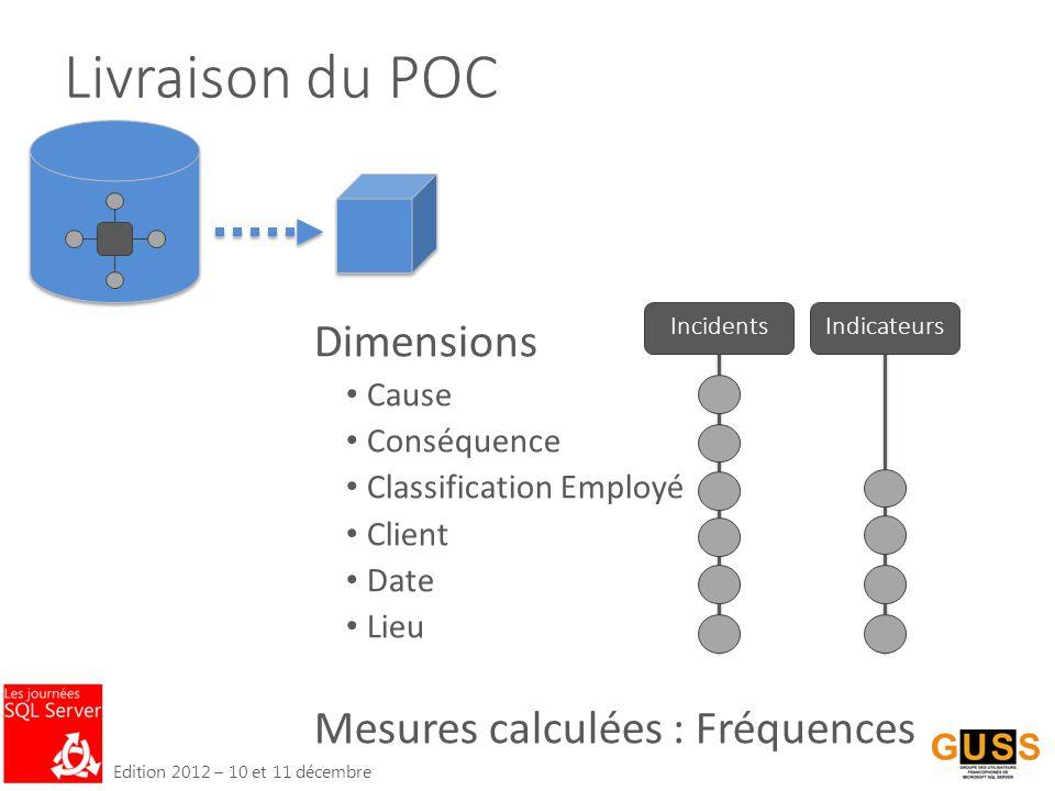 Edition 2012 – 10 et 11 décembre Livraison du POC Dimensions Cause Conséquence Classification Employé Client Date Lieu Mesures calculées : Fréquences Indicateurs Incidents