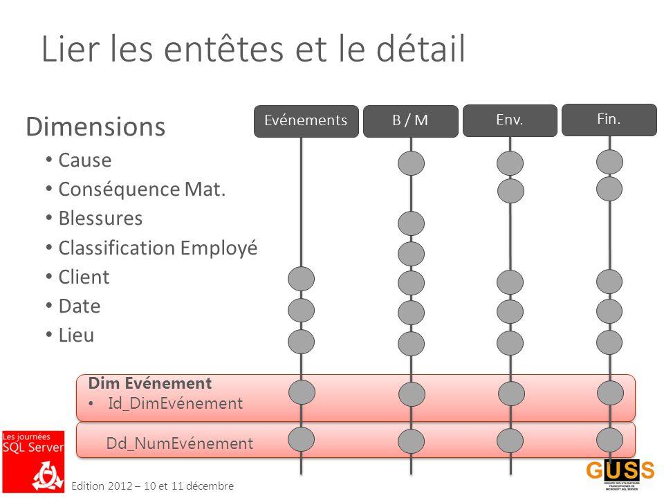 Edition 2012 – 10 et 11 décembre Lier les entêtes et le détail Dimensions Cause Conséquence Mat.