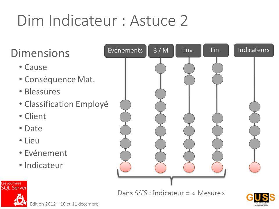 Edition 2012 – 10 et 11 décembre Dim Indicateur : Astuce 2 Dimensions Cause Conséquence Mat.