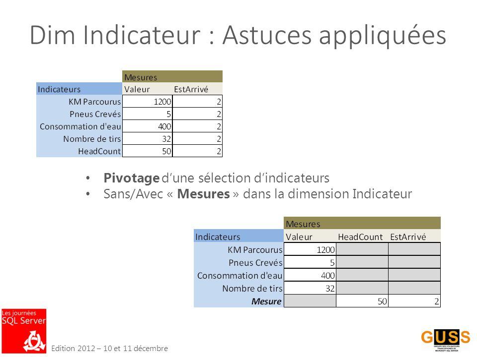 Edition 2012 – 10 et 11 décembre Dim Indicateur : Astuces appliquées Pivotage d'une sélection d'indicateurs Sans/Avec « Mesures » dans la dimension Indicateur