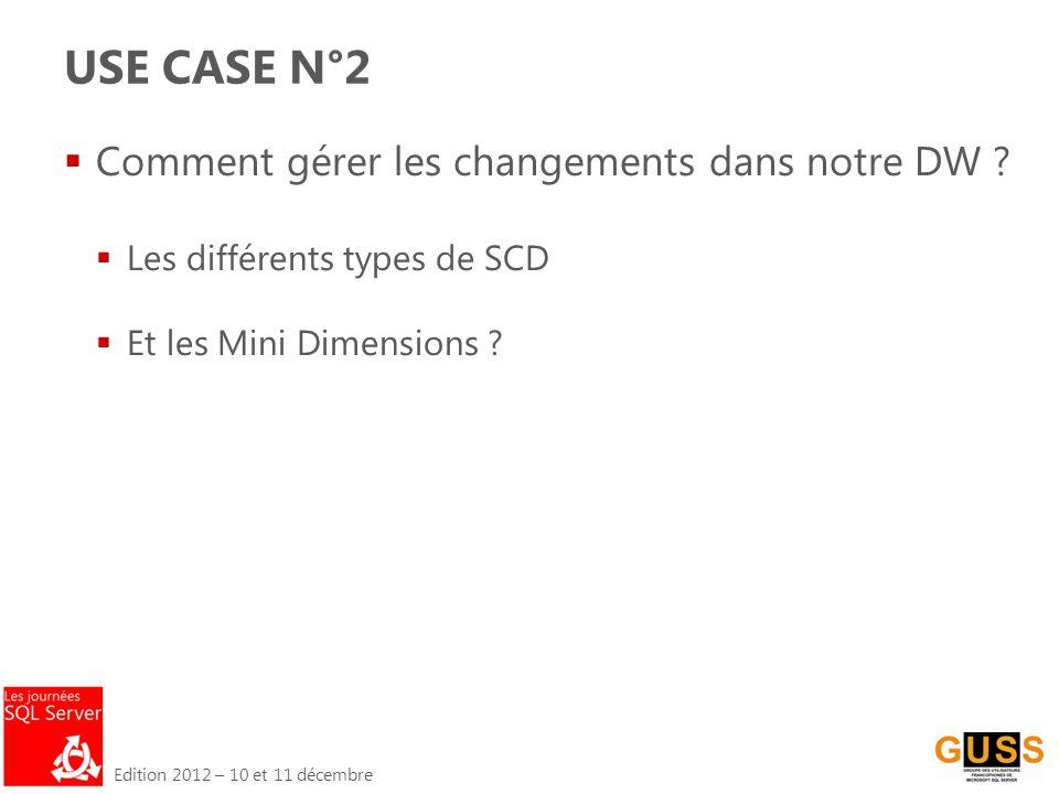 Edition 2012 – 10 et 11 décembre USE CASE N°2  Comment gérer les changements dans notre DW .
