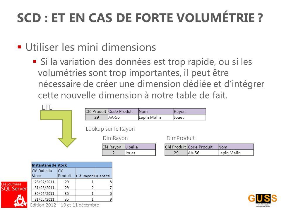 Edition 2012 – 10 et 11 décembre SCD : ET EN CAS DE FORTE VOLUMÉTRIE .