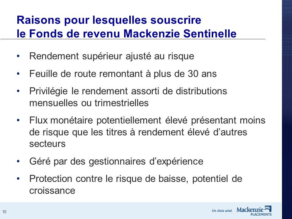 10 Raisons pour lesquelles souscrire le Fonds de revenu Mackenzie Sentinelle Rendement supérieur ajusté au risque Feuille de route remontant à plus de