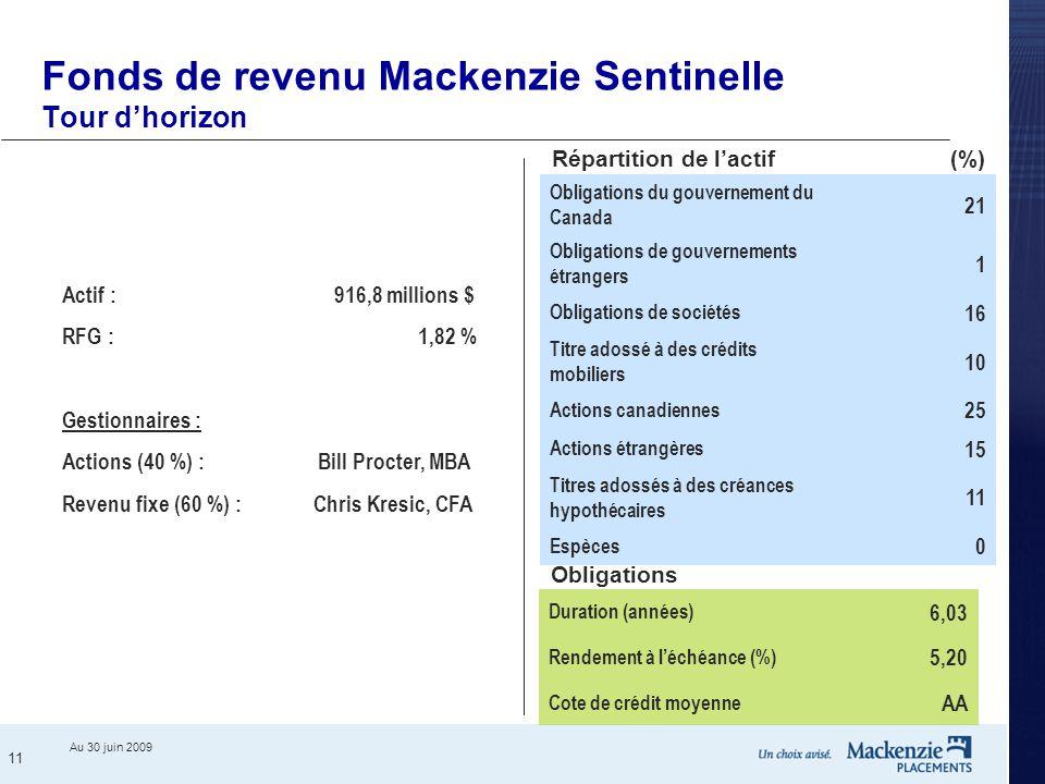 11 Fonds de revenu Mackenzie Sentinelle Tour d'horizon Au 30 juin 2009 Obligations du gouvernement du Canada 21 Obligations de gouvernements étrangers