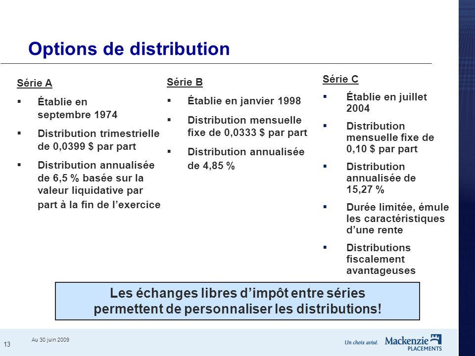 13 Options de distribution Série B  Établie en janvier 1998  Distribution mensuelle fixe de 0,0333 $ par part  Distribution annualisée de 4,85 % Sé