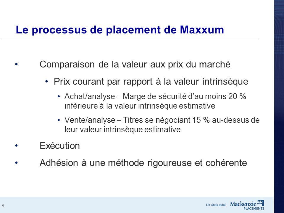 9 Le processus de placement de Maxxum Comparaison de la valeur aux prix du marché Prix courant par rapport à la valeur intrinsèque Achat/analyse – Mar