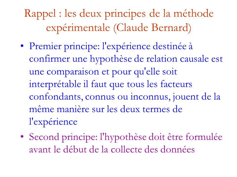 Rappel : les deux principes de la méthode expérimentale (Claude Bernard) Premier principe: l'expérience destinée à confirmer une hypothèse de relation