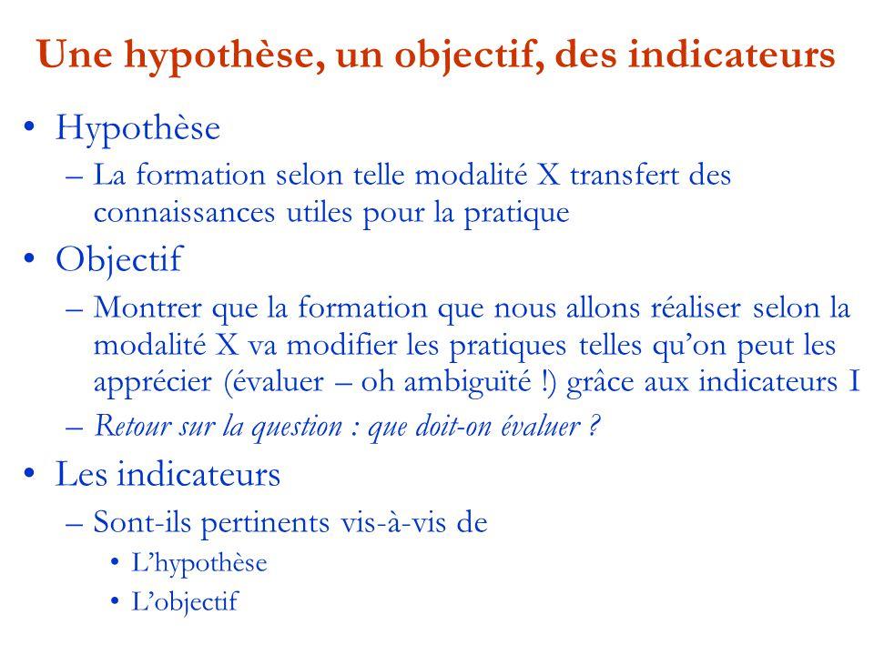 Une hypothèse, un objectif, des indicateurs Hypothèse –La formation selon telle modalité X transfert des connaissances utiles pour la pratique Objecti