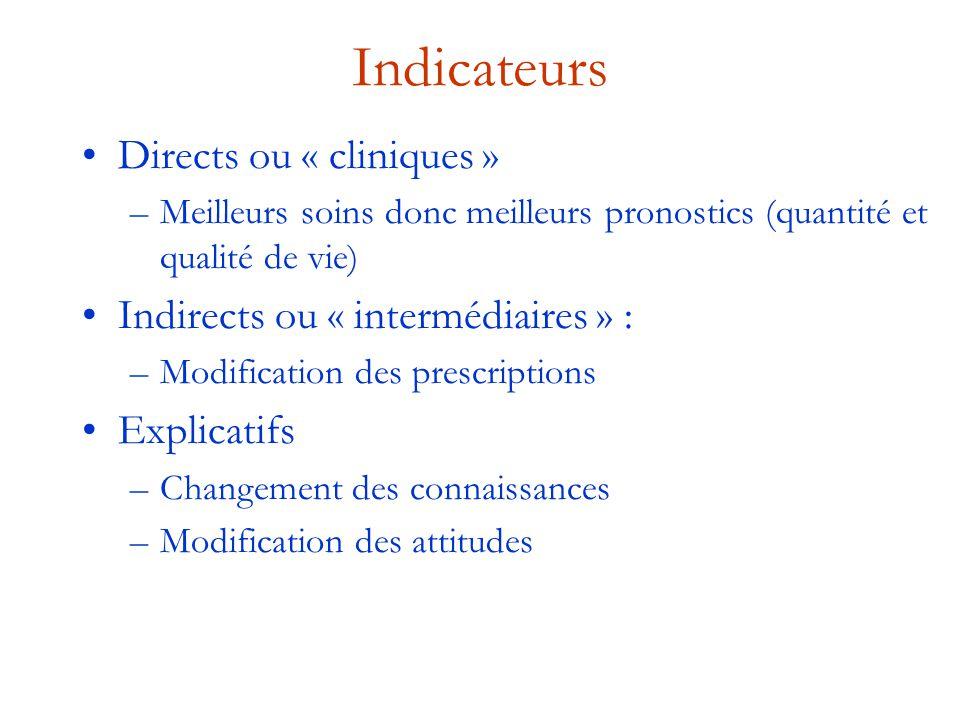 Indicateurs Directs ou « cliniques » –Meilleurs soins donc meilleurs pronostics (quantité et qualité de vie) Indirects ou « intermédiaires » : –Modifi