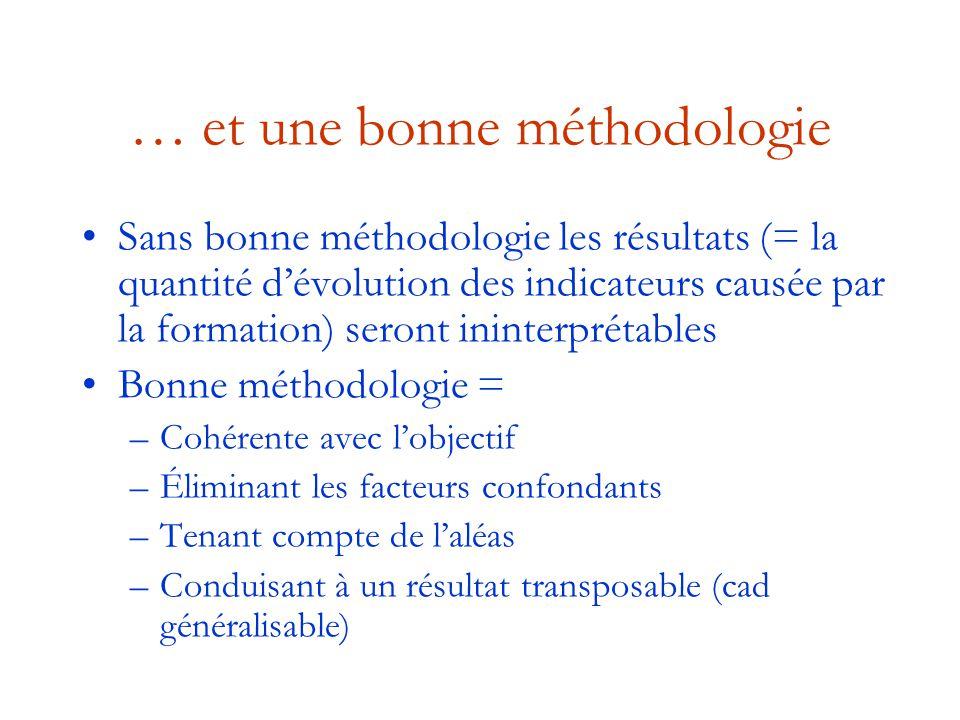 … et une bonne méthodologie Sans bonne méthodologie les résultats (= la quantité d'évolution des indicateurs causée par la formation) seront ininterpr