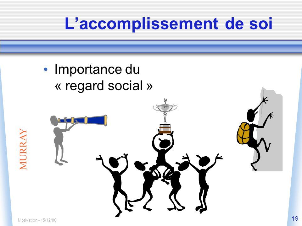 Motivation - 15/12/06 19 L'accomplissement de soi MURRAY Importance du « regard social »