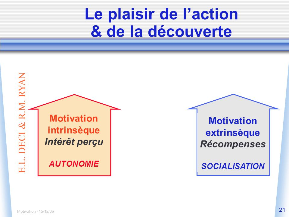 Motivation - 15/12/06 21 Le plaisir de l'action & de la découverte E.L.