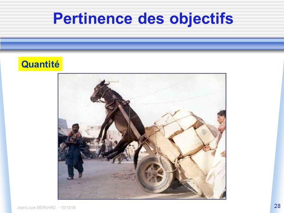Jean-Louis BERNARD - 15/12/06 28 Pertinence des objectifs Quantité