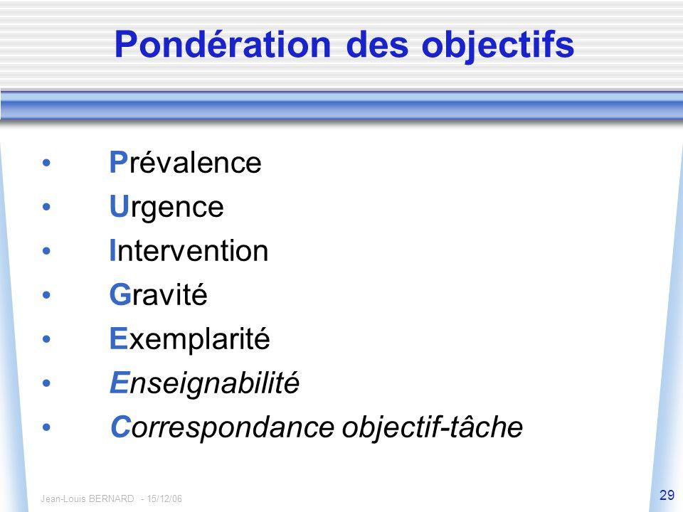 Jean-Louis BERNARD - 15/12/06 29 Pondération des objectifs Prévalence Urgence Intervention Gravité Exemplarité Enseignabilité Correspondance objectif-tâche